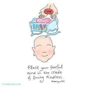 place your fearful mind